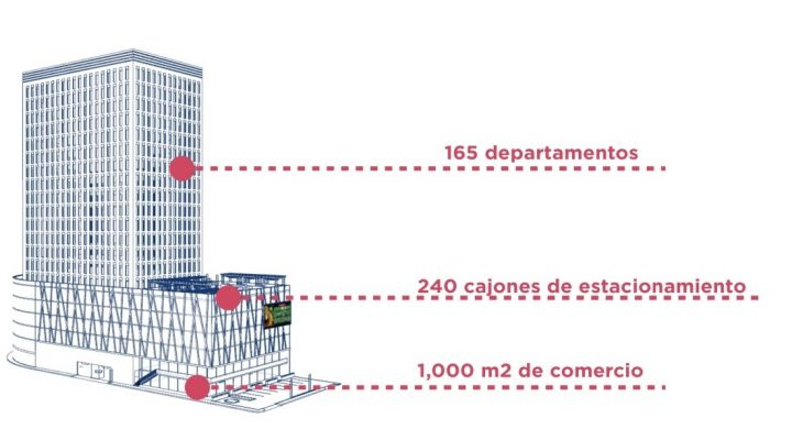 Será torre de 21 niveles el nuevo vecino del Parque Fundidora